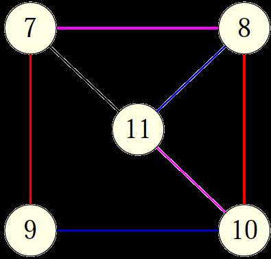 Leda Graph
